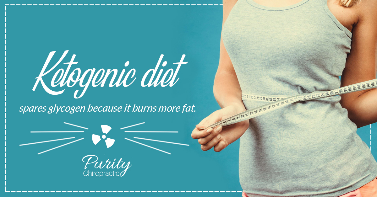Ketogenic diet spares glycogen because it burns more fat.